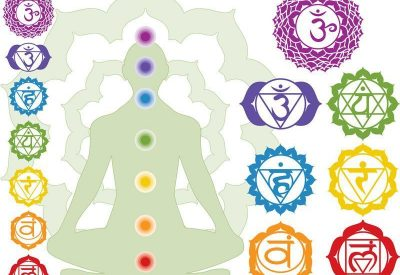 SINGING BOWLS & THE CHAKRA CONNECTION