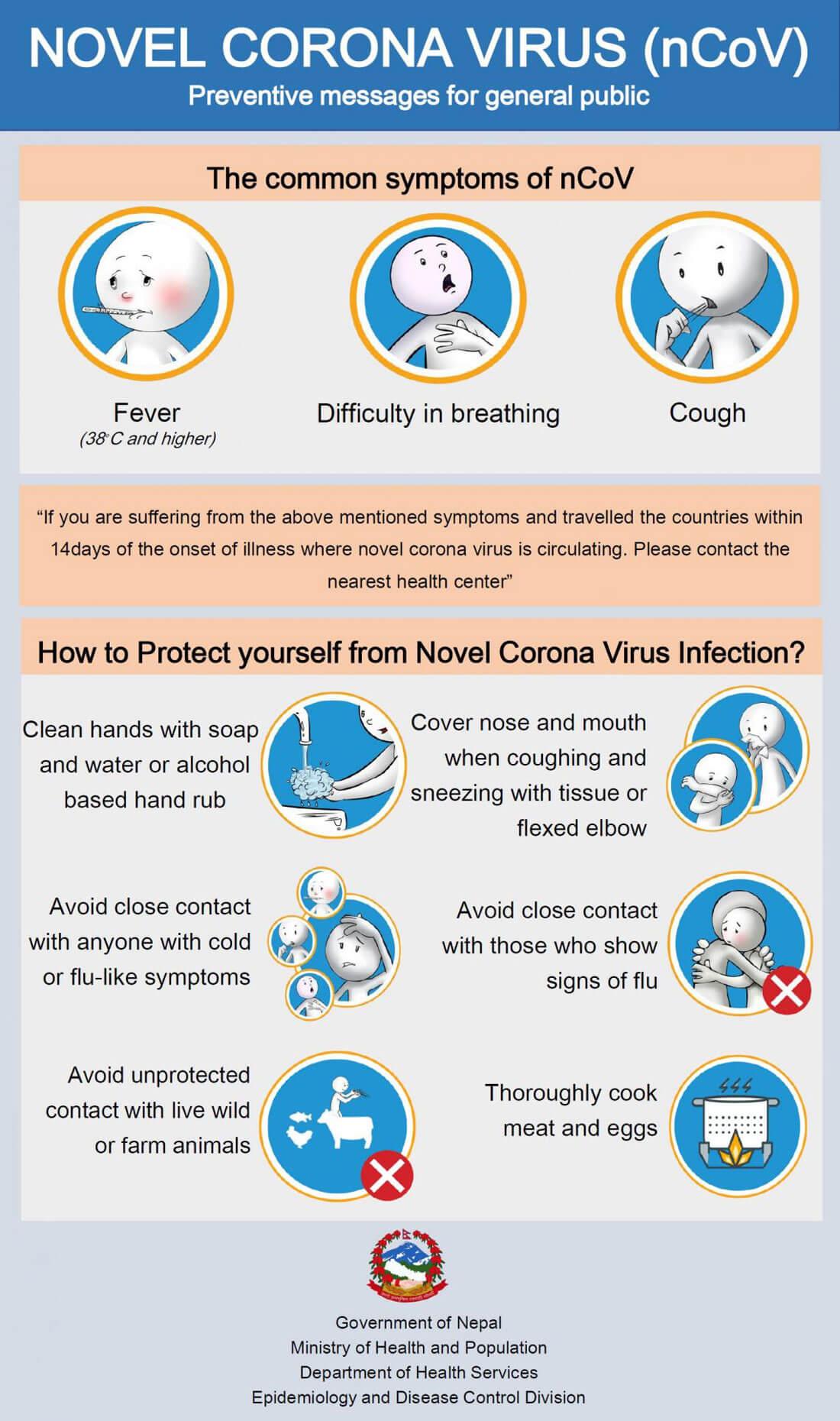 Corona Virus in Nepal