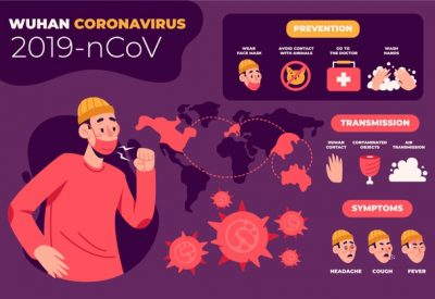 Prevent From Coronavirus