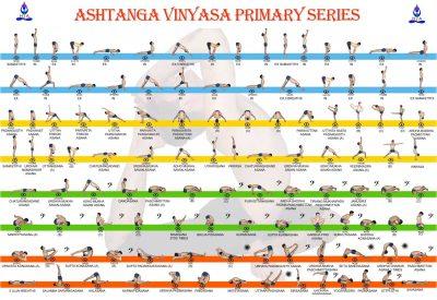 Ashtanga Vinyasa Primary Series