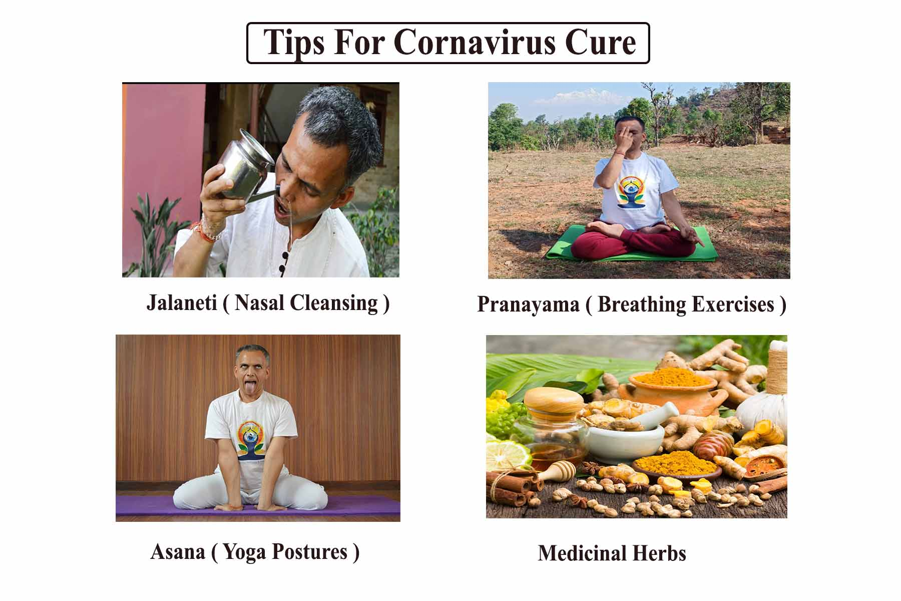 Things to do for Coronavirus Cure