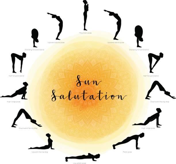 Reasons to Do Surya Namaskar ( Sun Salutation )